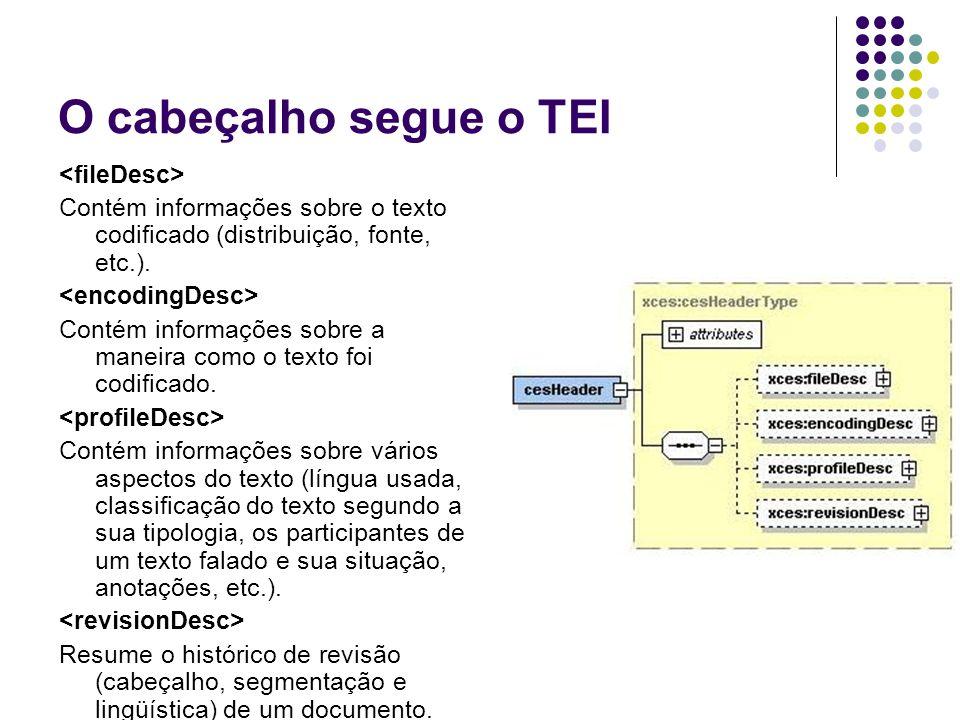 O cabeçalho segue o TEI <fileDesc>