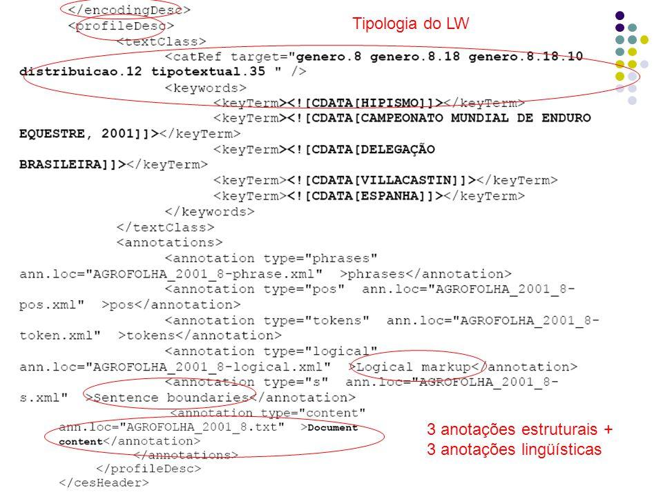 Tipologia do LW 3 anotações estruturais + 3 anotações lingüísticas
