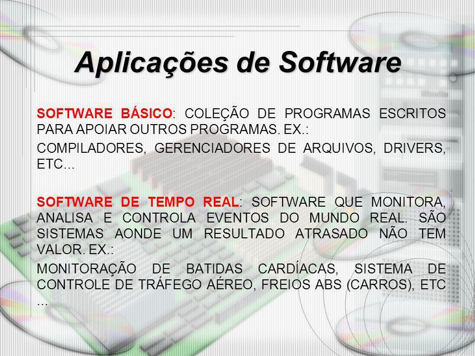 Aplicações de Software