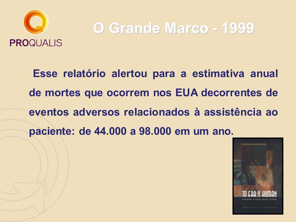 O Grande Marco - 1999