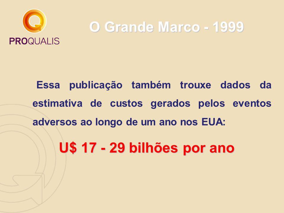 O Grande Marco - 1999 U$ 17 - 29 bilhões por ano