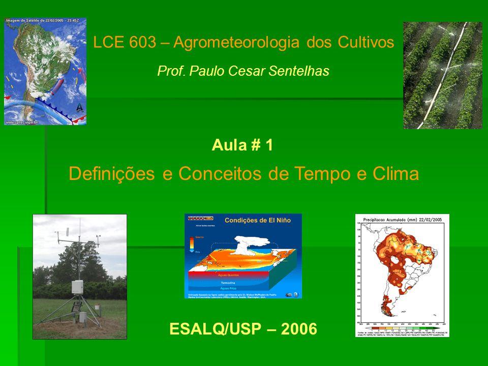 Definições e Conceitos de Tempo e Clima