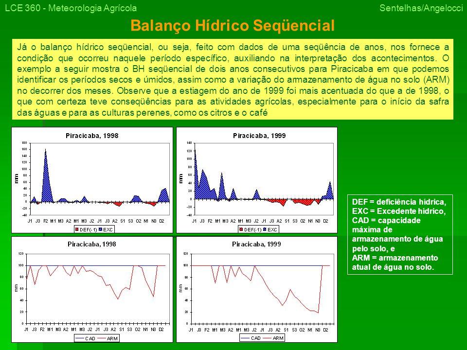 Balanço Hídrico Seqüencial