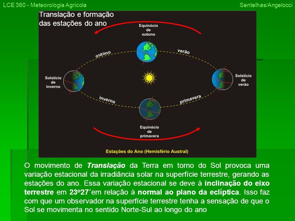 Translação e formação das estações do ano