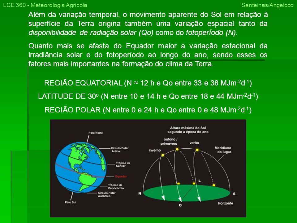 REGIÃO EQUATORIAL (N ≈ 12 h e Qo entre 33 e 38 MJm-2d-1)