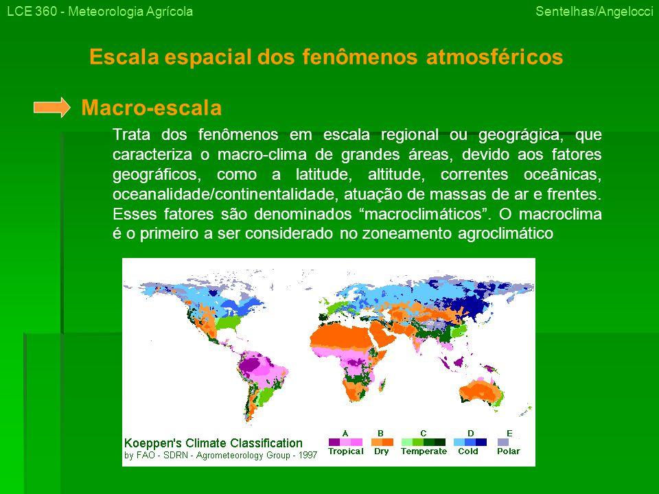 Escala espacial dos fenômenos atmosféricos
