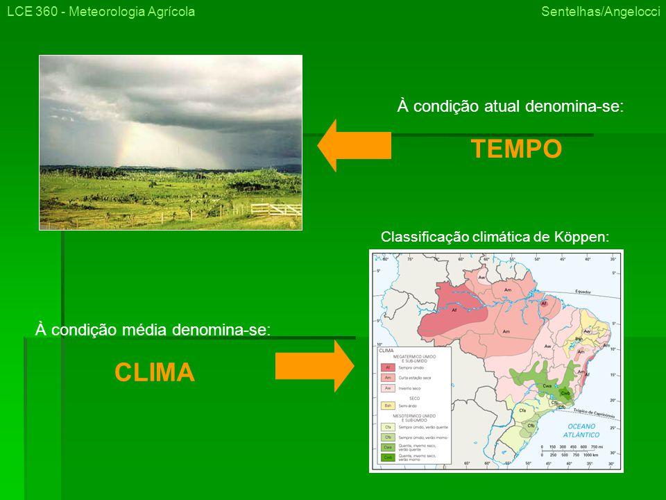 Classificação climática de Köppen: