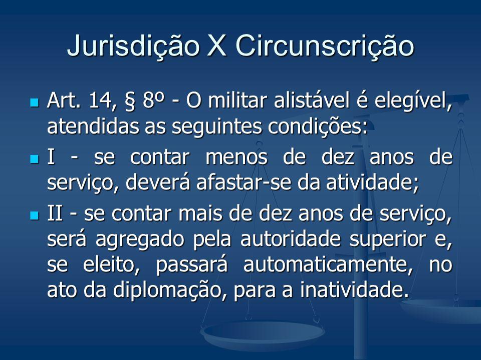 Jurisdição X Circunscrição