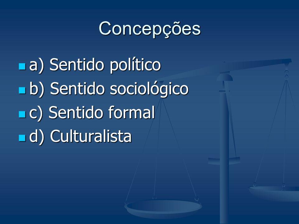 Concepções a) Sentido político b) Sentido sociológico