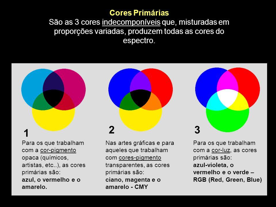 Cores Primárias São as 3 cores indecomponíveis que, misturadas em proporções variadas, produzem todas as cores do espectro.