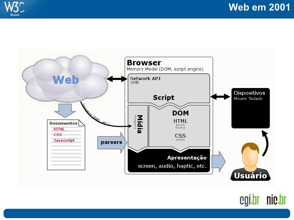 Web em 2001