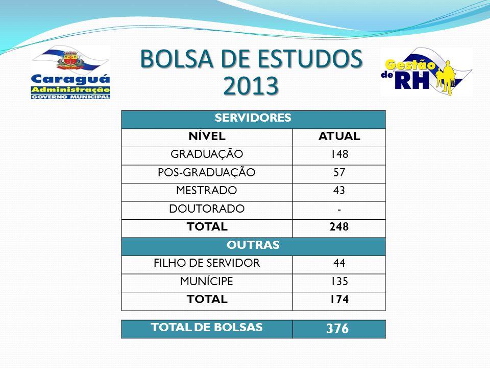 BOLSA DE ESTUDOS 2013 376 SERVIDORES NÍVEL ATUAL GRADUAÇÃO 148
