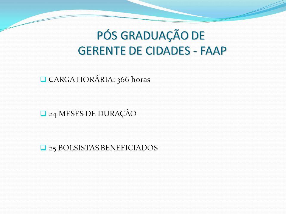 GERENTE DE CIDADES - FAAP