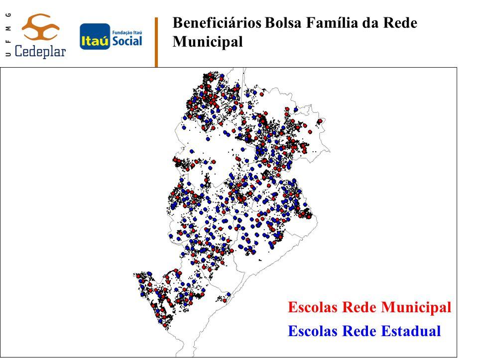 Beneficiários Bolsa Família da Rede Municipal