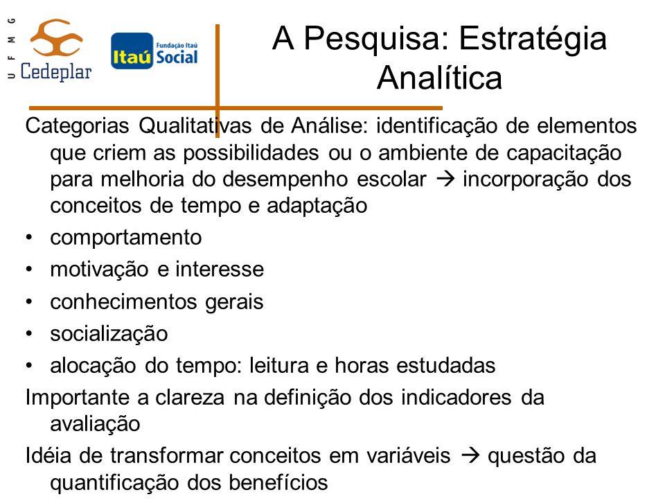 A Pesquisa: Estratégia Analítica