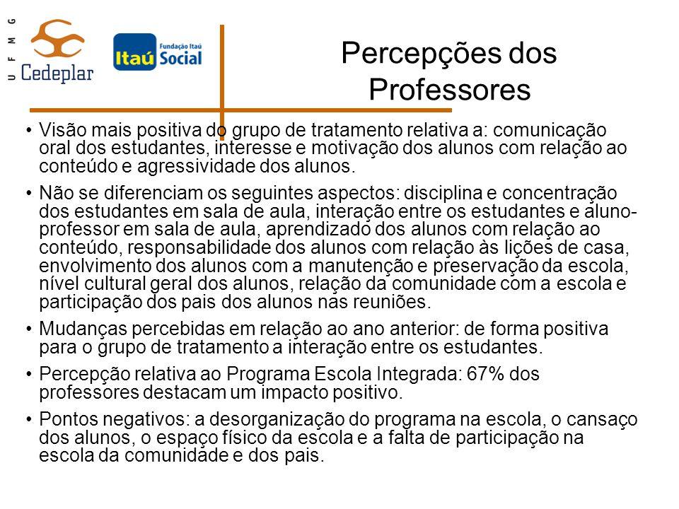 Percepções dos Professores