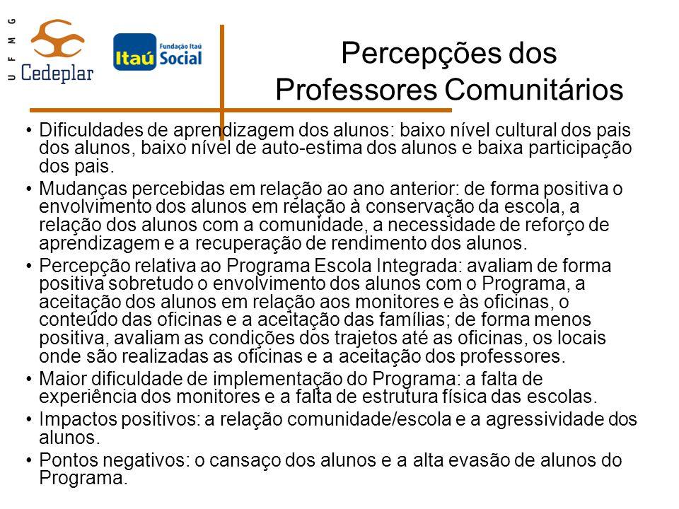 Percepções dos Professores Comunitários