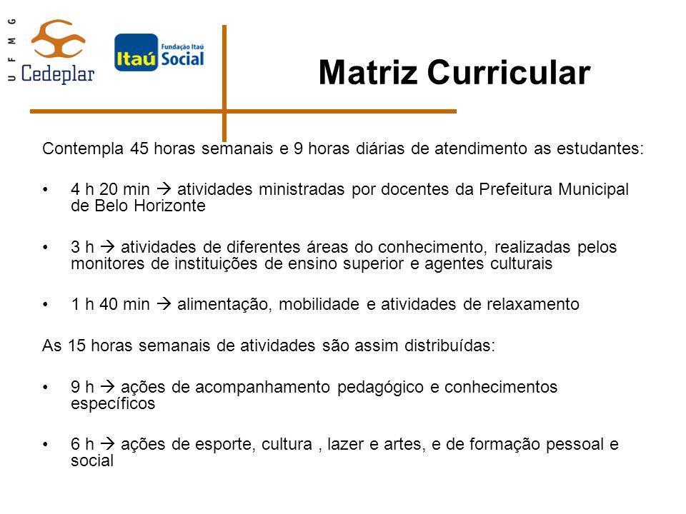 Matriz Curricular Contempla 45 horas semanais e 9 horas diárias de atendimento as estudantes: