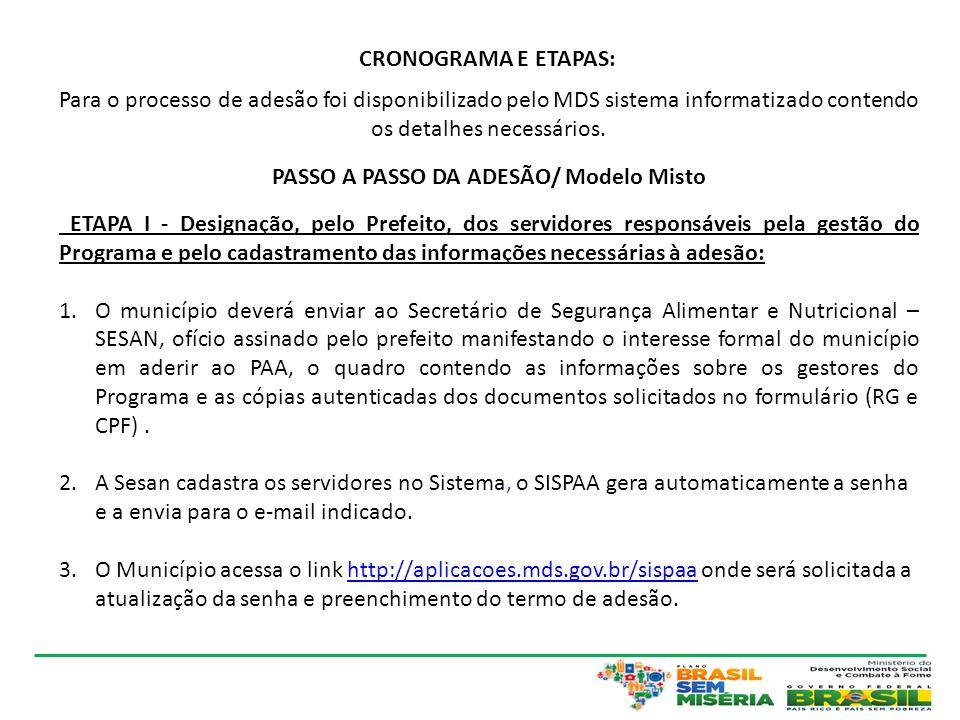 PASSO A PASSO DA ADESÃO/ Modelo Misto