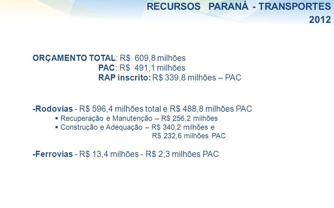 RECURSOS PARANÁ - TRANSPORTES 2012