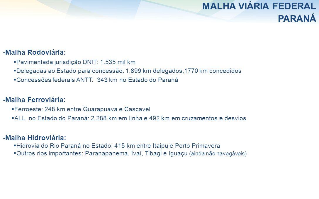 MALHA VIÁRIA FEDERAL PARANÁ -Malha Rodoviária: -Malha Ferroviária: