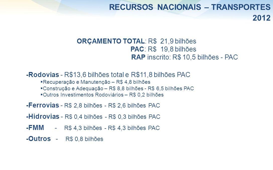 RECURSOS NACIONAIS – TRANSPORTES 2012