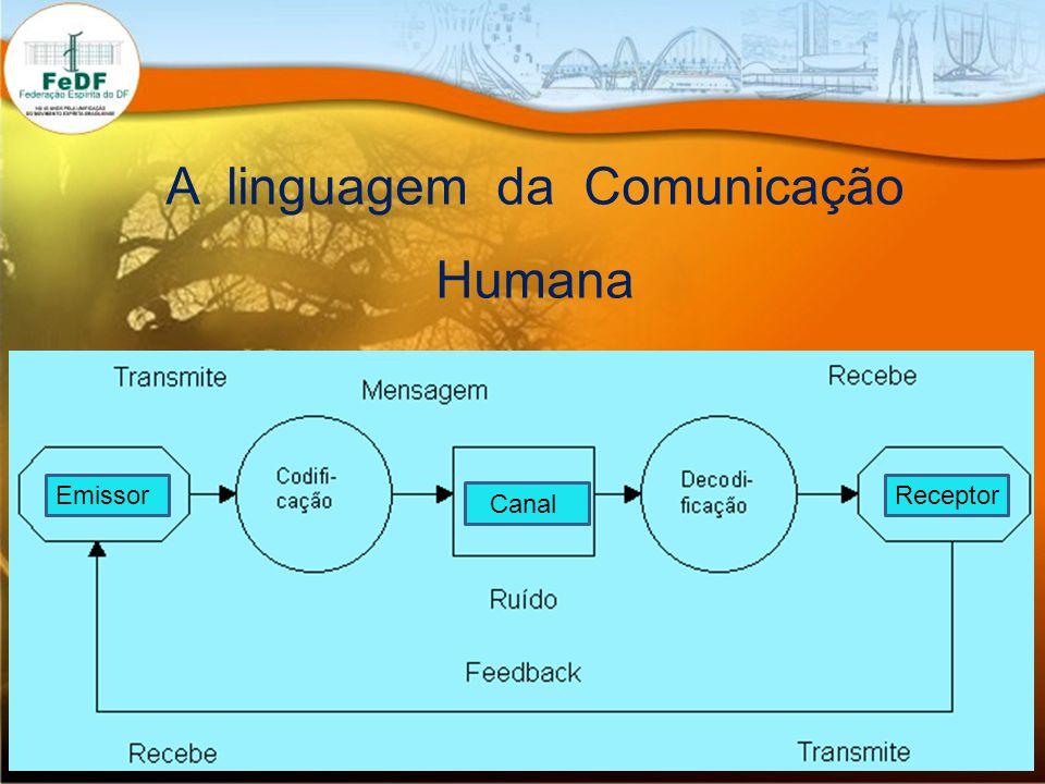 A linguagem da Comunicação Humana