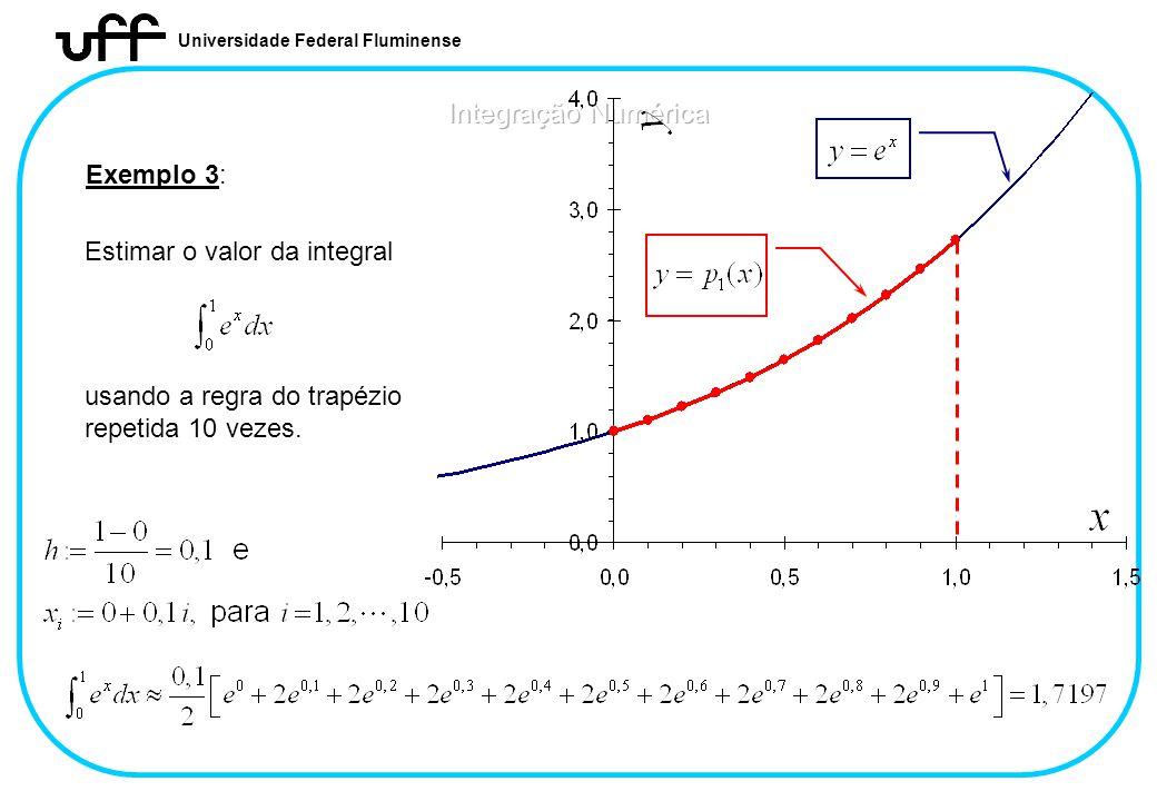 Integração Numérica Exemplo 3: Estimar o valor da integral