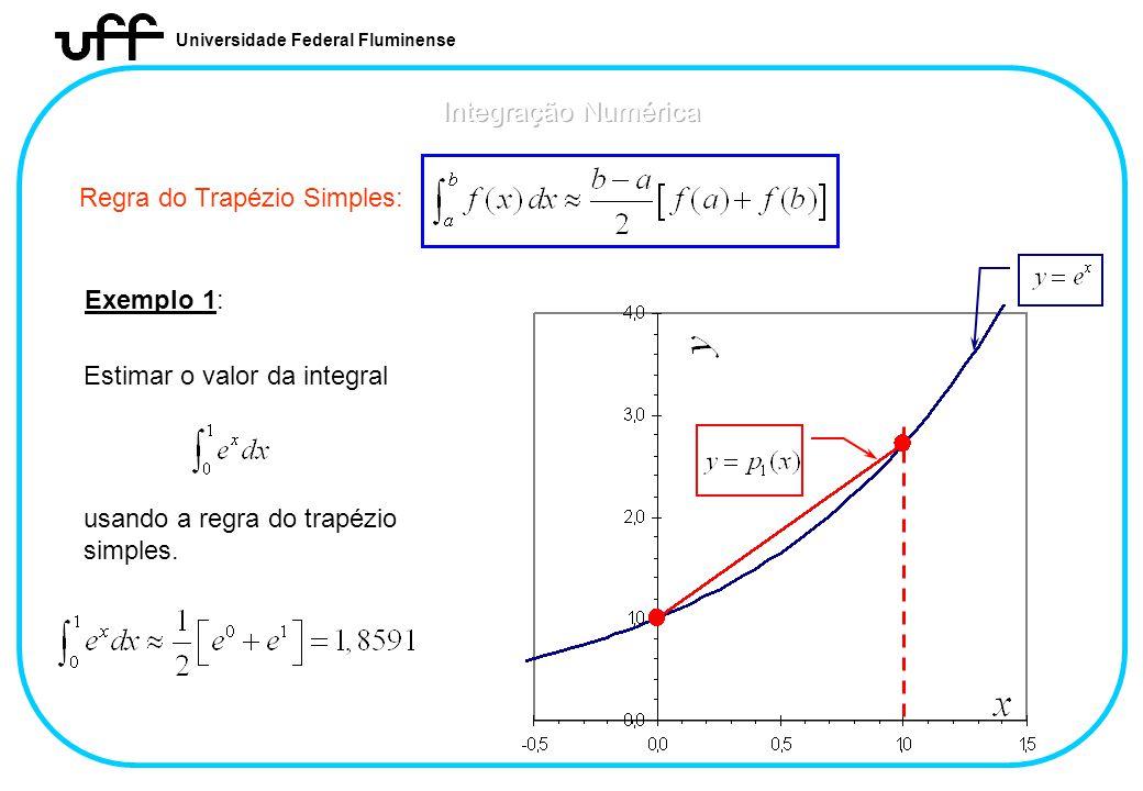 Integração Numérica Regra do Trapézio Simples: Exemplo 1: