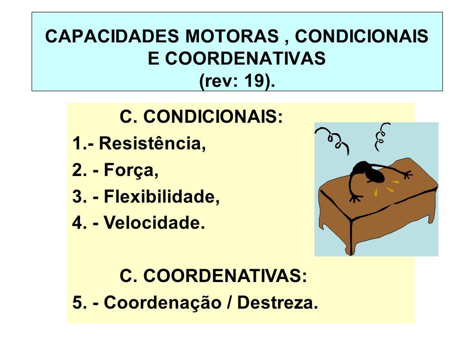 CAPACIDADES MOTORAS , CONDICIONAIS E COORDENATIVAS (rev: 19).