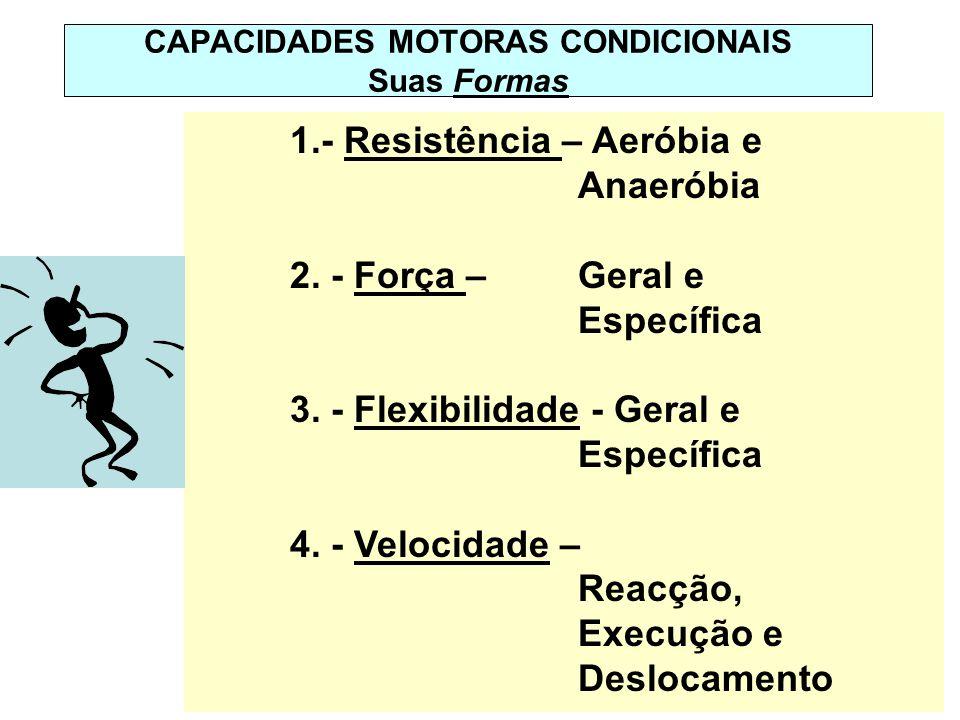CAPACIDADES MOTORAS CONDICIONAIS Suas Formas