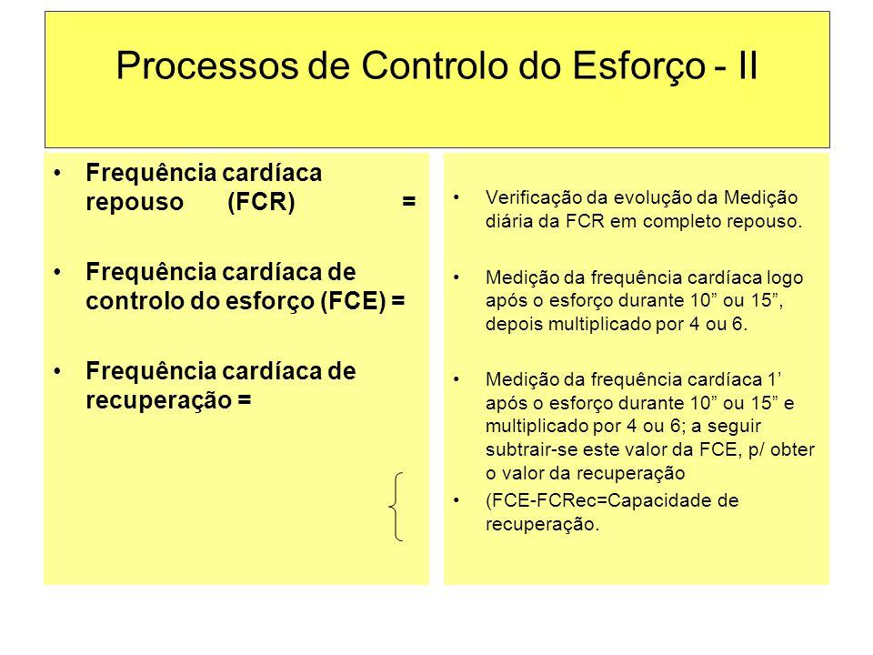 Processos de Controlo do Esforço - II