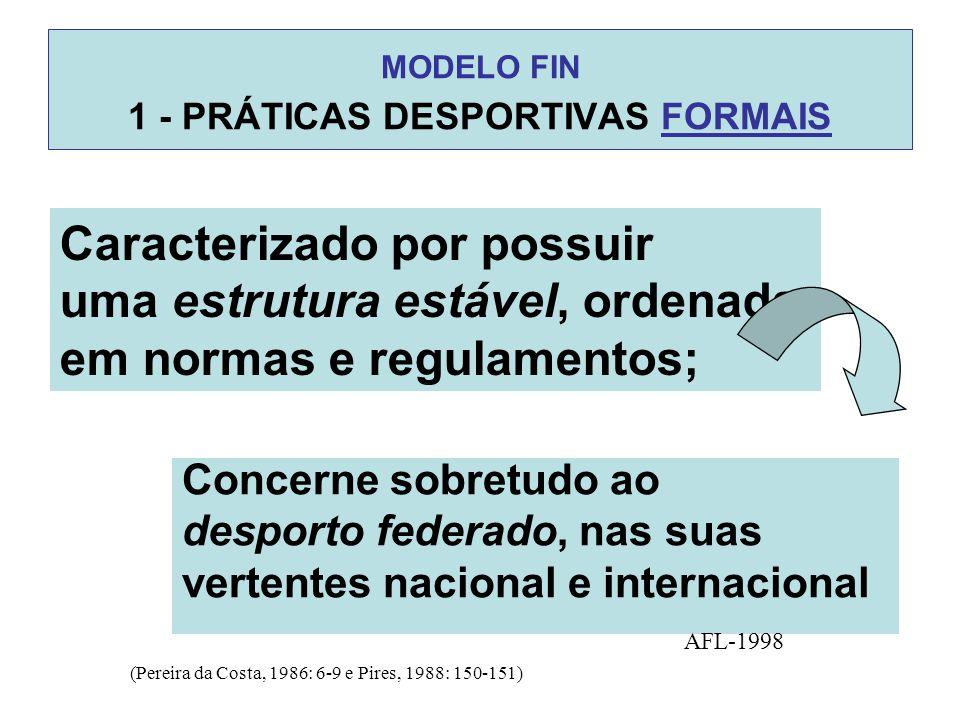 MODELO FIN 1 - PRÁTICAS DESPORTIVAS FORMAIS