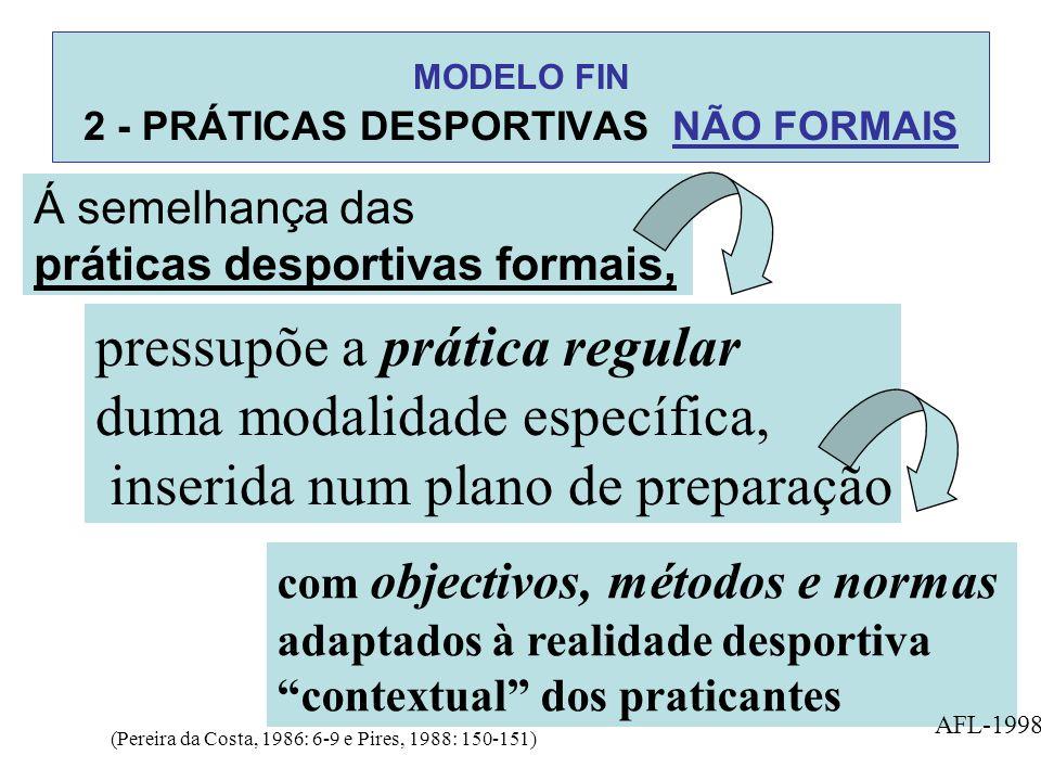MODELO FIN 2 - PRÁTICAS DESPORTIVAS NÃO FORMAIS