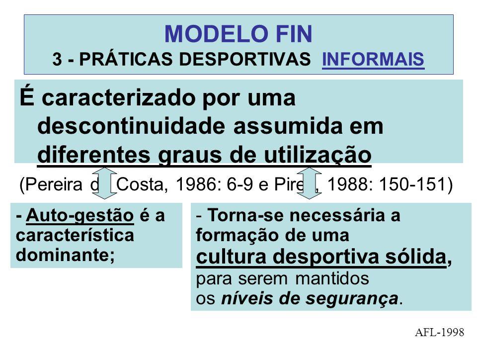 MODELO FIN 3 - PRÁTICAS DESPORTIVAS INFORMAIS