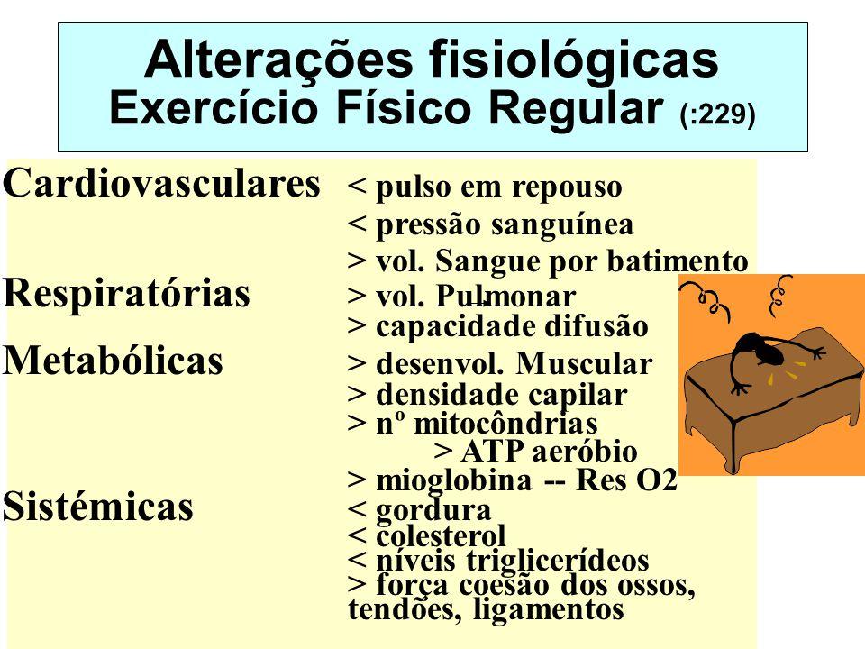 Alterações fisiológicas Exercício Físico Regular (:229)