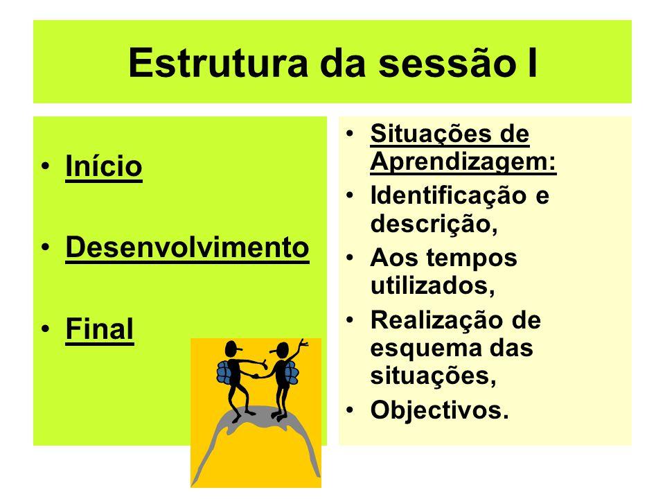 Estrutura da sessão I Início Desenvolvimento Final