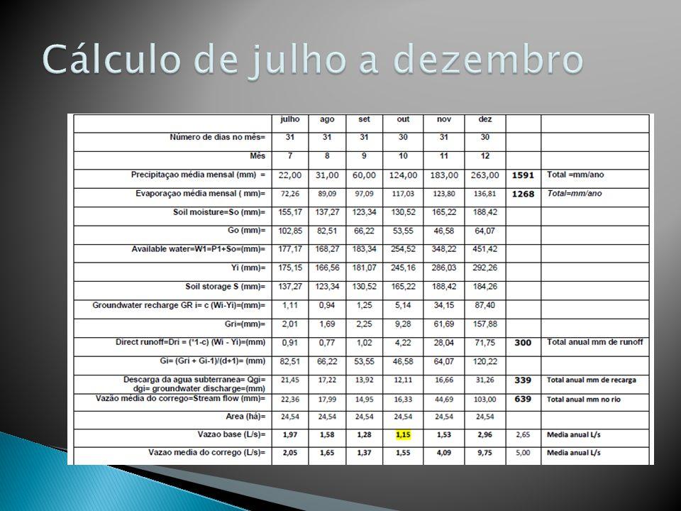 Cálculo de julho a dezembro