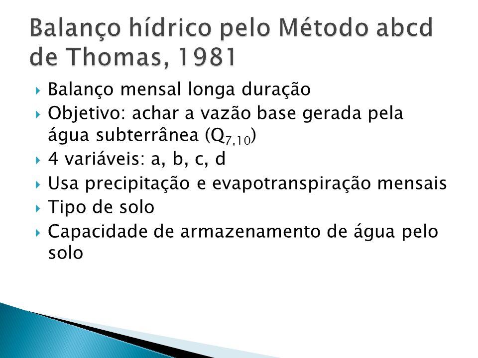 Balanço hídrico pelo Método abcd de Thomas, 1981