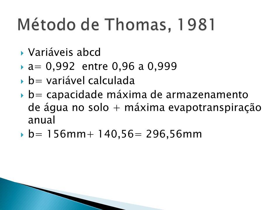 Método de Thomas, 1981 Variáveis abcd a= 0,992 entre 0,96 a 0,999