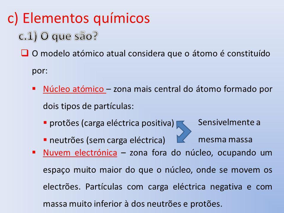 c) Elementos químicos c.1) O que são