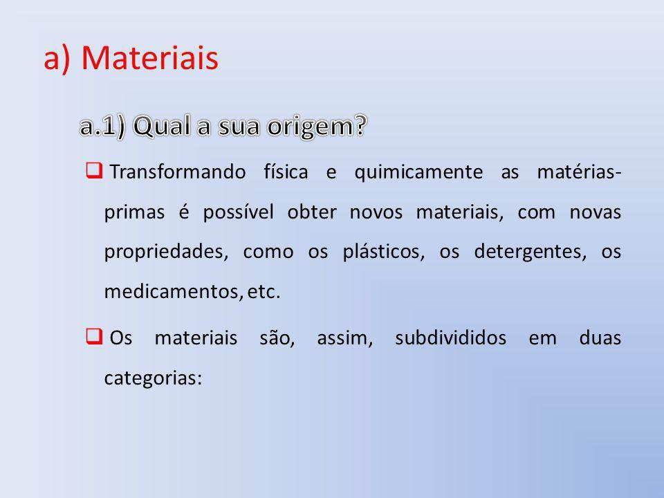a) Materiais a.1) Qual a sua origem