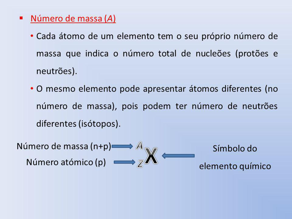 Número de massa (A) Cada átomo de um elemento tem o seu próprio número de massa que indica o número total de nucleões (protões e neutrões).