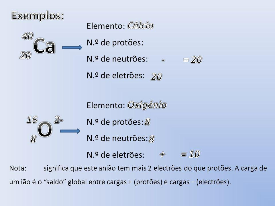 Ca O Exemplos: Cálcio 40 20 40 20 20 - = 20 20 Oxigénio 16 8 2- 2 2- 8