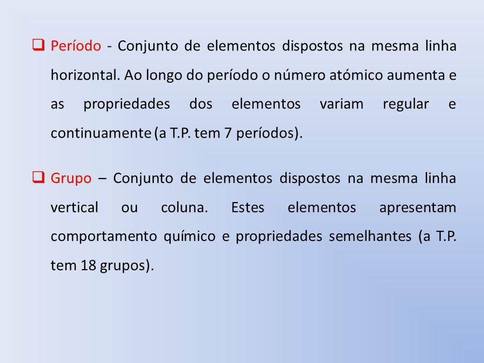 Período - Conjunto de elementos dispostos na mesma linha horizontal