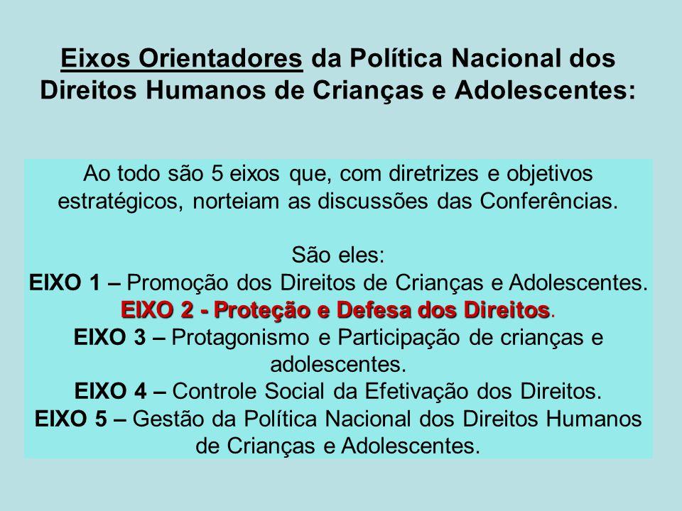 Eixos Orientadores da Política Nacional dos Direitos Humanos de Crianças e Adolescentes: