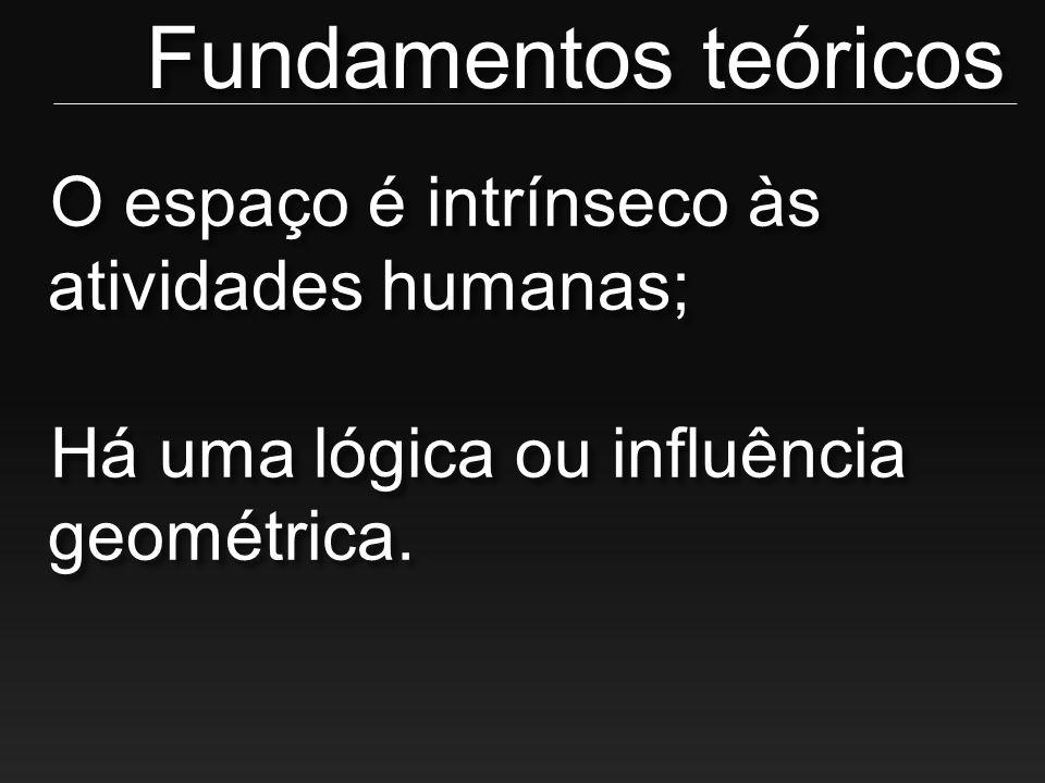 Fundamentos teóricos O espaço é intrínseco às atividades humanas;