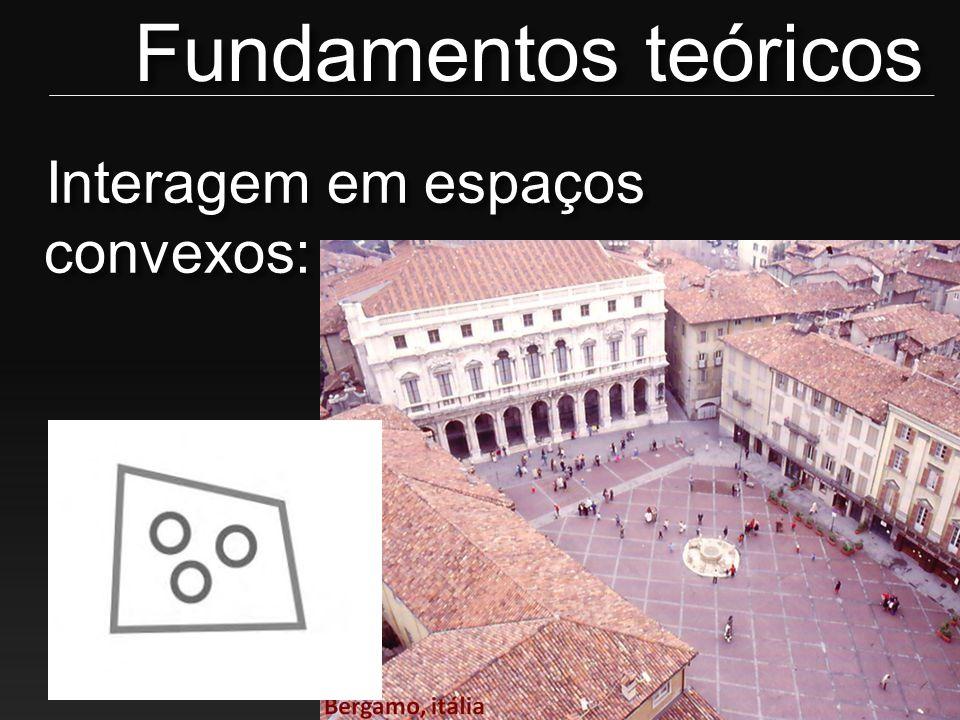 Fundamentos teóricos Interagem em espaços convexos: