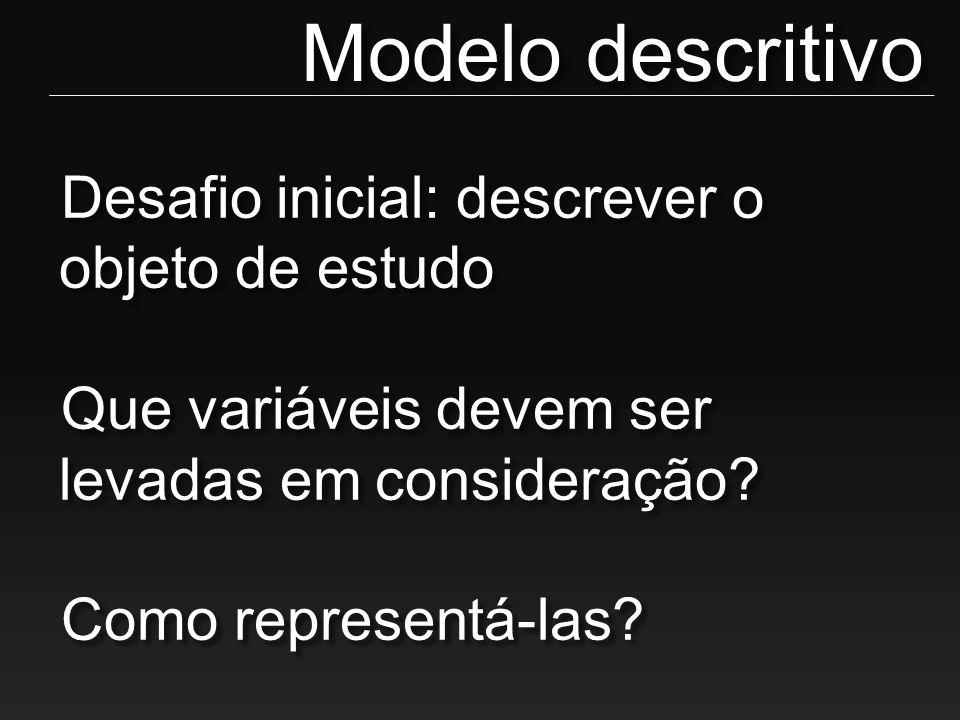 Modelo descritivo Desafio inicial: descrever o objeto de estudo
