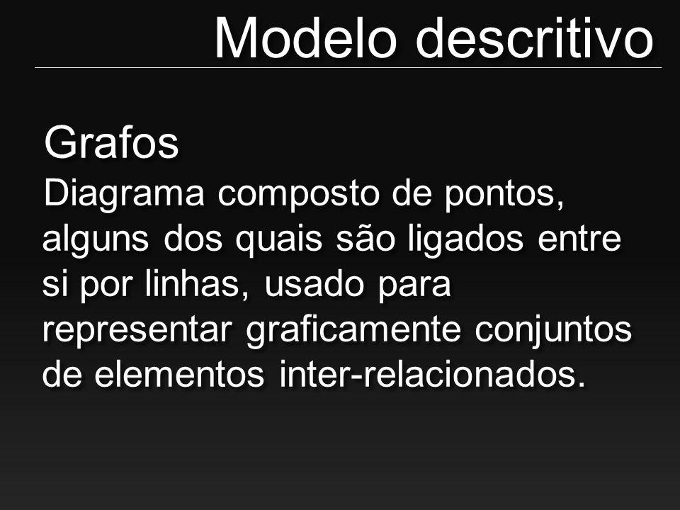 Modelo descritivo Grafos